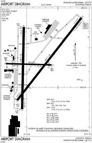 FAA diagram of Evansville Regional