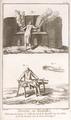 Encyclopédie Verrerie en Bouteilles.tif