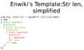 Enwiki Str len template, simplified.png