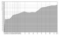 Ettenheim-Population-Stats.png