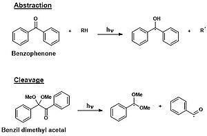 Photopolymer - Free-rad types of photoinitiators1