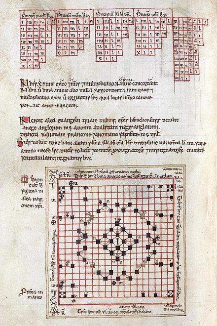Gospel Dice, a board game played at AEthelstan's court Gospel Dice.jpg