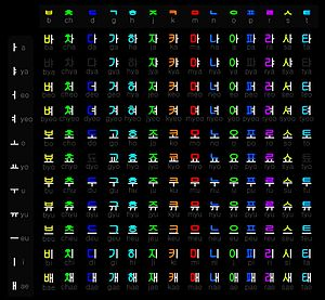 Hangul Chart 2.jpg