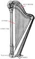 Harp-thumbnail.png