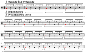Beat (music) - Hypermeter: 4 beat measure, 4 measure hypermeasure, and 4 hypermeasure verses. Hyperbeats in red.