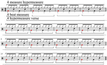 Triple metre music definition essay