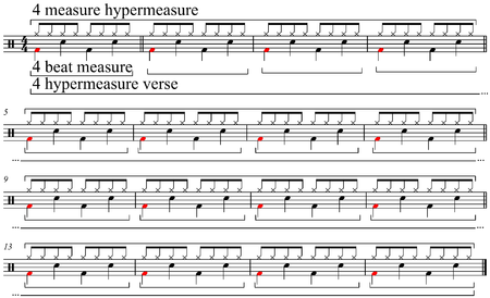 photo regarding Printable Staff Paper With Bar Lines identified as Bar (new music) - Wikipedia