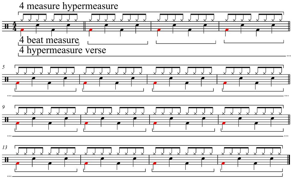 Hypermeter