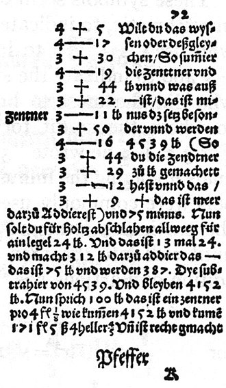 Johannes Widmann - The first use of the plus and minus signs in print