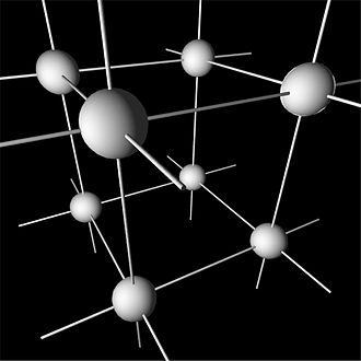 Cubic crystal system - A network model of a primitive cubic system