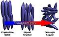 LiquidCrystal-Ordering.jpg