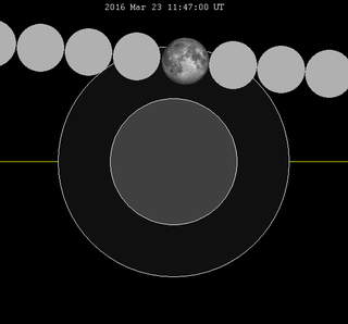 The moon will perceptibly dim as the moon passed through the Earth's northern penumbral shadow