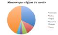 Membership de LinkedIn.png