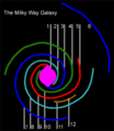 Milky Way Arms-Hypothetical.png