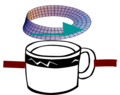 Moebius coffee cup.png