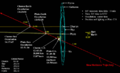 New Horizons Pluto approach diagram.png