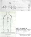 Nichols radiometer.png