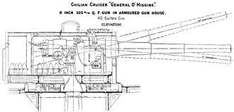 Chilean cruiser O'Higgins (1897) - Image: O Higgins 8 inch gun house right elevation