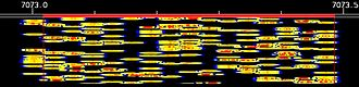 Olivia MFSK -  Spectrogram (waterfall display) of an Olivia 16/500 signal centered on 7073.25 kHz