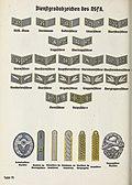 Organisationsbuc00nati 0 orig 0714 ORGANIZATIONSBUCH DER NSDAP 1943 Tafel 73 Das Nationalsozialistische Fliegerkorps NSFK.  Dienstgradabzeichen (Kragenspiegeln u. Schulterklappen) etc. Domínio público CROPPED.jpg