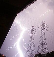 Blitzschutzerdung Wikipedia
