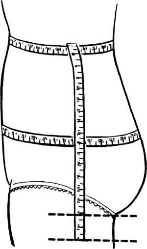 English: 10. Measure length at side of figure ...
