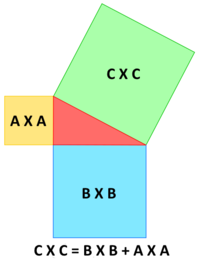 Pythagoras Facts For Kids Kidzsearch Com