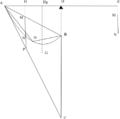 Quadrature parabole3.png