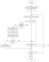 RIP Routing table update algorthim - en.png