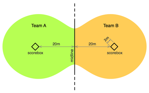 diagram printable - winter polo at wwppc free soccer field dimensions