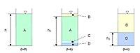 Sedimentazione - Test del cilindro.jpg
