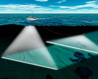 Hydrographic survey - Graphic depicting NOAA hydrographic survey ship conducting multibeam and side scan sonar operations