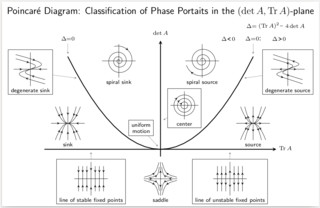 Stability theory part of mathematics