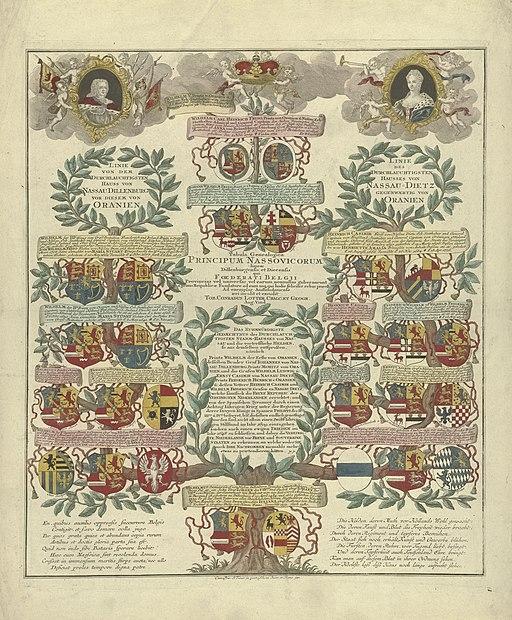 Stamboom van het Huis Oranje-Nassau, 1767 Tabula Genealogica Principum Nassovicorum (..) (titel op object), RP-P-OB-84.215