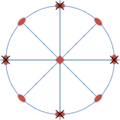 Stereogram tetragonal prism 4mmm.png
