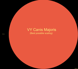 Sun and VY Canis Majoris.png