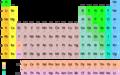 TabelaPeriódicaPortuguêsmaiode2019.png