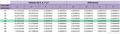 Tabla Elementos de Bessel (Tránsito) - 07.png