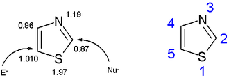 Thiazole - Thiazole electron densities and numbering scheme
