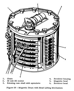 ASC-15