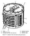 TitanII MGC magnetic drum.jpg