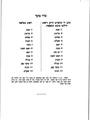 Tosefta Moed edited by Zuckermandel.pdf
