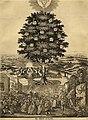 Tree of life in 1791.jpg
