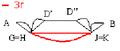 Treillis métallique à 24 brins - axe d'antisymétrie 1d.png