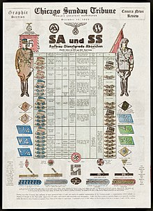 Uniforms and insignia of the Schutzstaffel - Wikipedia