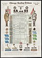 Trib12101933001 SA und SS Aufbau Dienstgrade Abzeichen Chicago Sunday Tribune 1933-12-10 Nazi uniforms poster plate archive.lib.msu.edu (more contrast).jpg