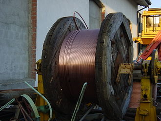 Copper conductor - Copper cable.