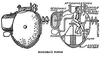 Turtle (submersible) - This 19th-century diagram shows the side views of Turtle. It incorrectly depicts the propeller as a screw blade; as seen in the replica photographed above and reported by Sergeant Lee, it was a paddle propeller blade.