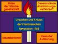 Ursachen und Anlass der Französischen Revolution 1789.png