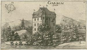 Wolfgang von Graben - Graben castle in 1679, Rudolfswerth, Slovenia